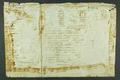 Signatur K02:F49, Seite 16v, 15r